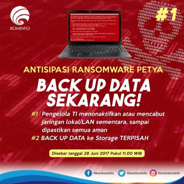 Lebaran, Kumpul Trah Ransomware